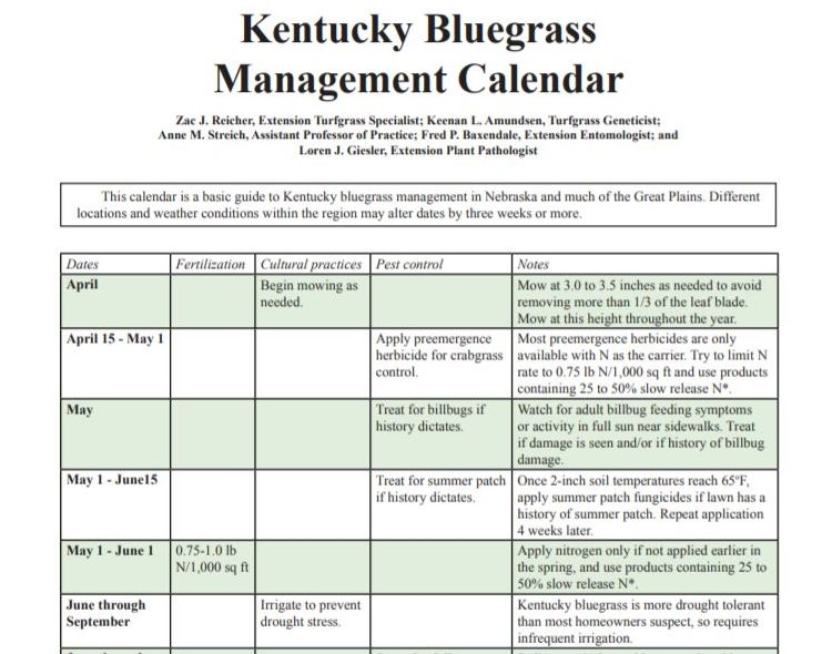 Eliminate Lawn Envy with Turfgrass Management Tips
